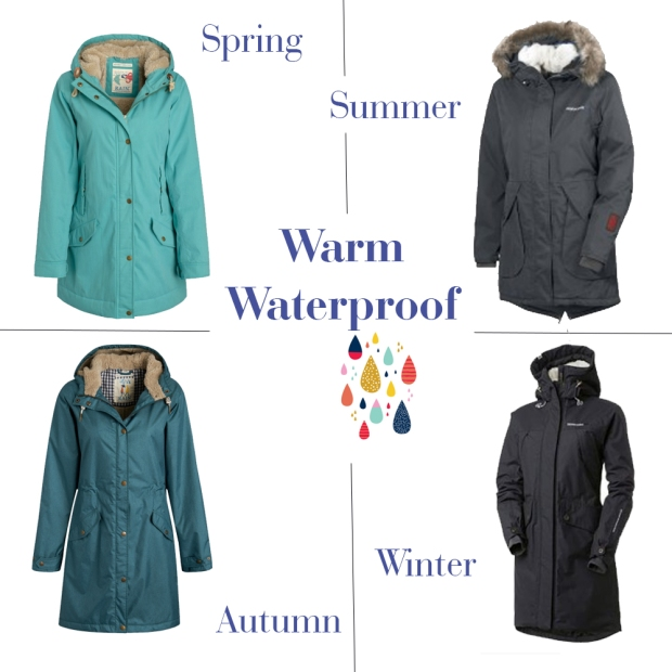 Warm_waterproof